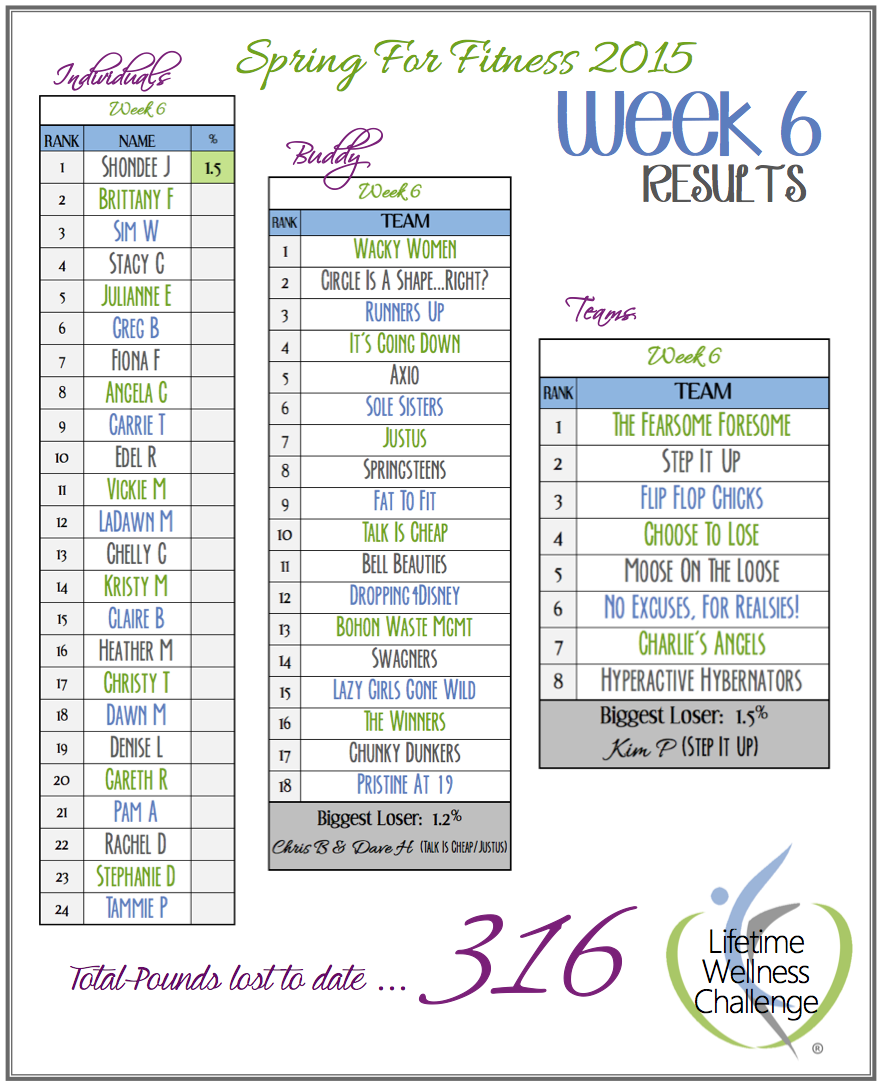 Summer Shape Up & Week 6 Results